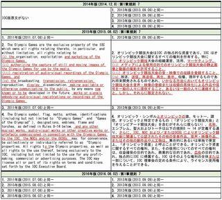 20170128オリンピック憲章(資産と権利)-003.jpg