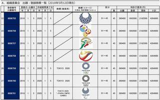 20180512出願・登録商標一覧A(組織委員会)-003.jpg