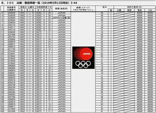 20180512出願・登録商標一覧B(JOC)-001.jpg
