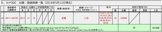 20180512出願・登録商標一覧D(カナIOC)-002.jpg
