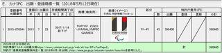 20180512出願・登録商標一覧E(カナIPC).jpg