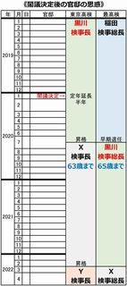 �A検察庁法改正.jpg