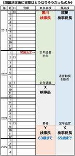 �B検察庁法改正.jpg