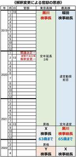 �C検察庁法改正.jpg