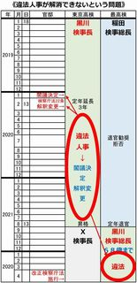 �E検察庁法改正.jpg
