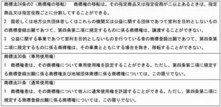 Microsoft Word - 20181117オリンピック知財のライセンス活動.jpg