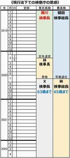 �@検察庁法改正.jpg