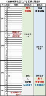 �D検察庁法改正.jpg