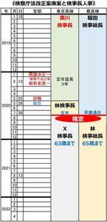�F検察庁法改正.jpg