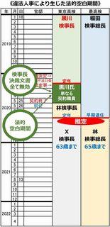 �G検察庁法改正.jpg