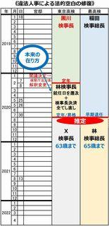 �H検察庁法改正.jpg