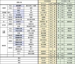 三屋清左衛門残日録.jpg